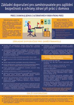 Základní doporučení pro zaměstnavatele pro zajištění bezpečnosti aochrany zdraví při práci zdomova